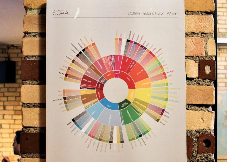 Very colorfu pie chart hanging on brick wall
